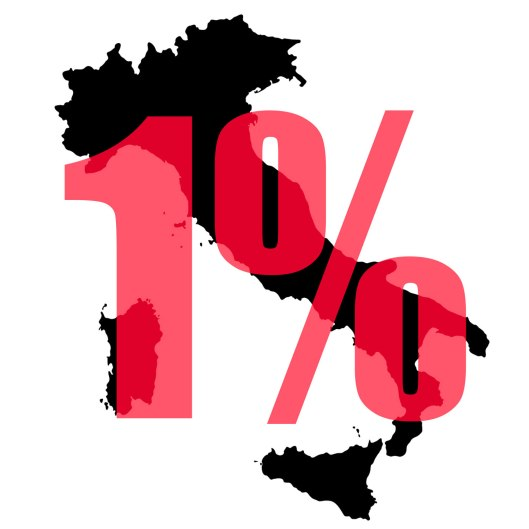 1% Italy Graphic